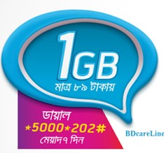 GP 1GB 89Tk Offer,For All Prepaid and Postpaid users