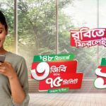 Robi Bondho SIM Offer 2019 (10GB Internet)