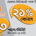 Banglalink 21Tk Recharge Offer (63 paisha call rate)