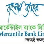 Mercantile Bank Limited Location & Branch List