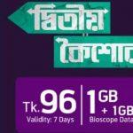GP 2GB Internet 96Tk Offer Activate Info