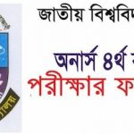 Honours 4th Year Result 2019 National University| nu.edu.bd