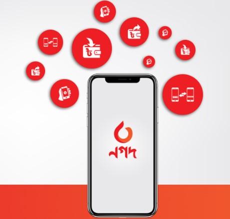 Nagad Mobile Banking