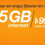 Banglalink 45GB 999Tk Internet Offer