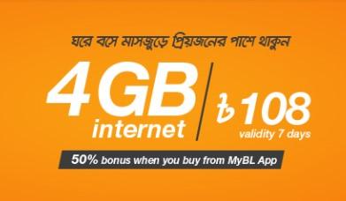 Banglalink 4GB 108Tk