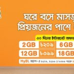 Banglalink Monthly Internet Package