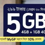 GP 5GB 299Tk Internet Offer