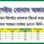 Banglalion WiMAX Prepaid Internet Bonus Offer